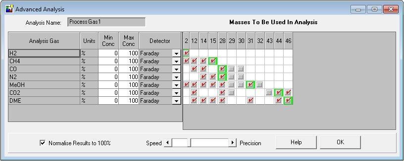 Example of process stream method.