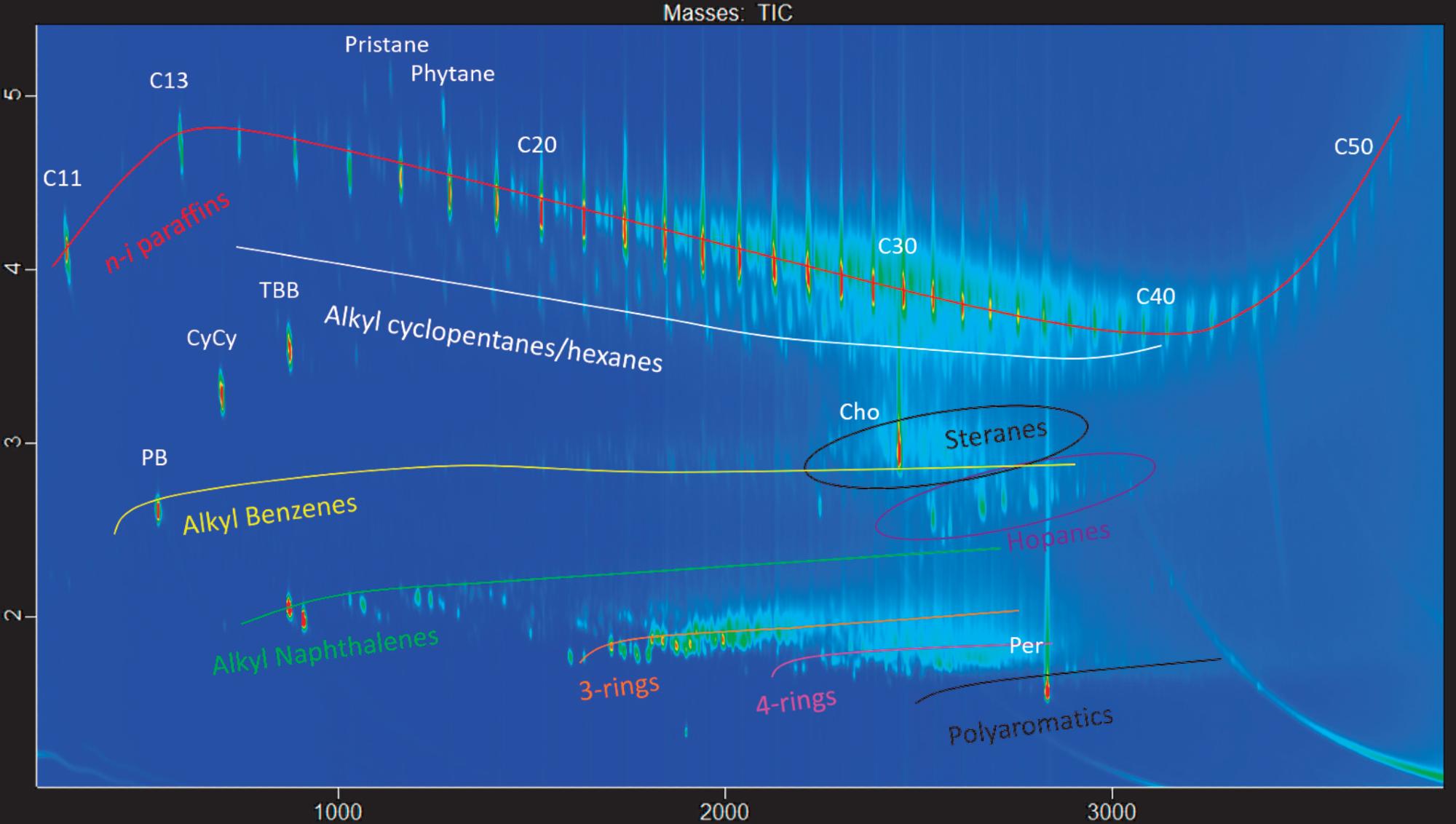 GCxGC-TOFMS contour plot from the VGO sample + the MOSH/MOAH internal standards (VGO-IS).