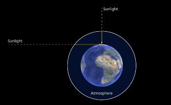 Solar Radiometers: Spectral Selectivity vs. Spectral Error
