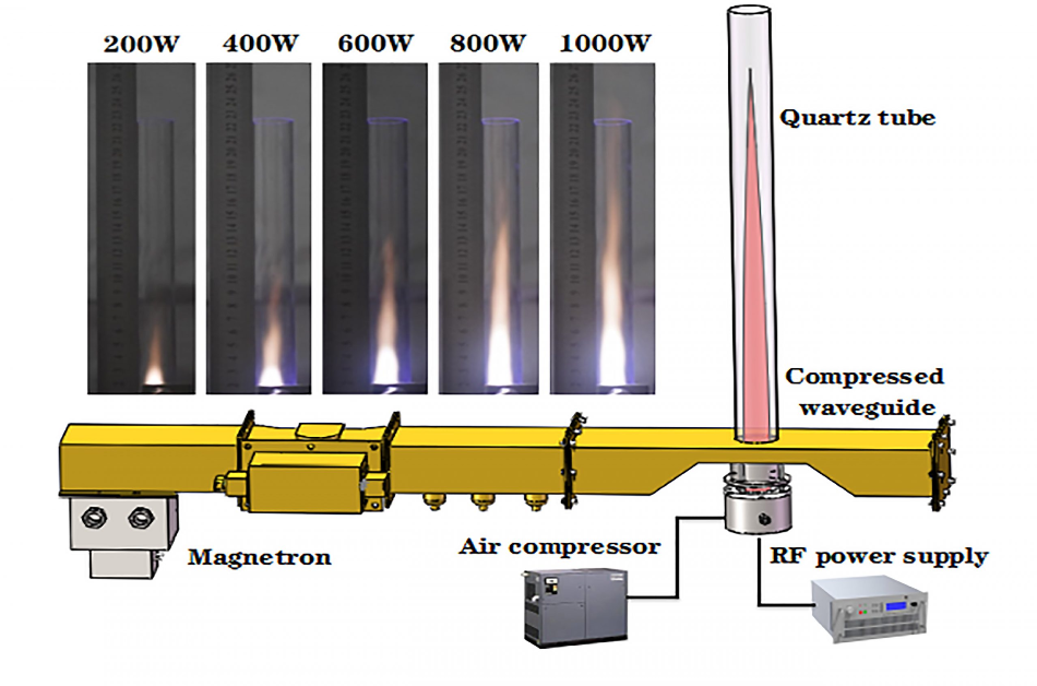 Air-Plasma-Based Jet Engine Could Replace Fossil Fuel Jet Engine