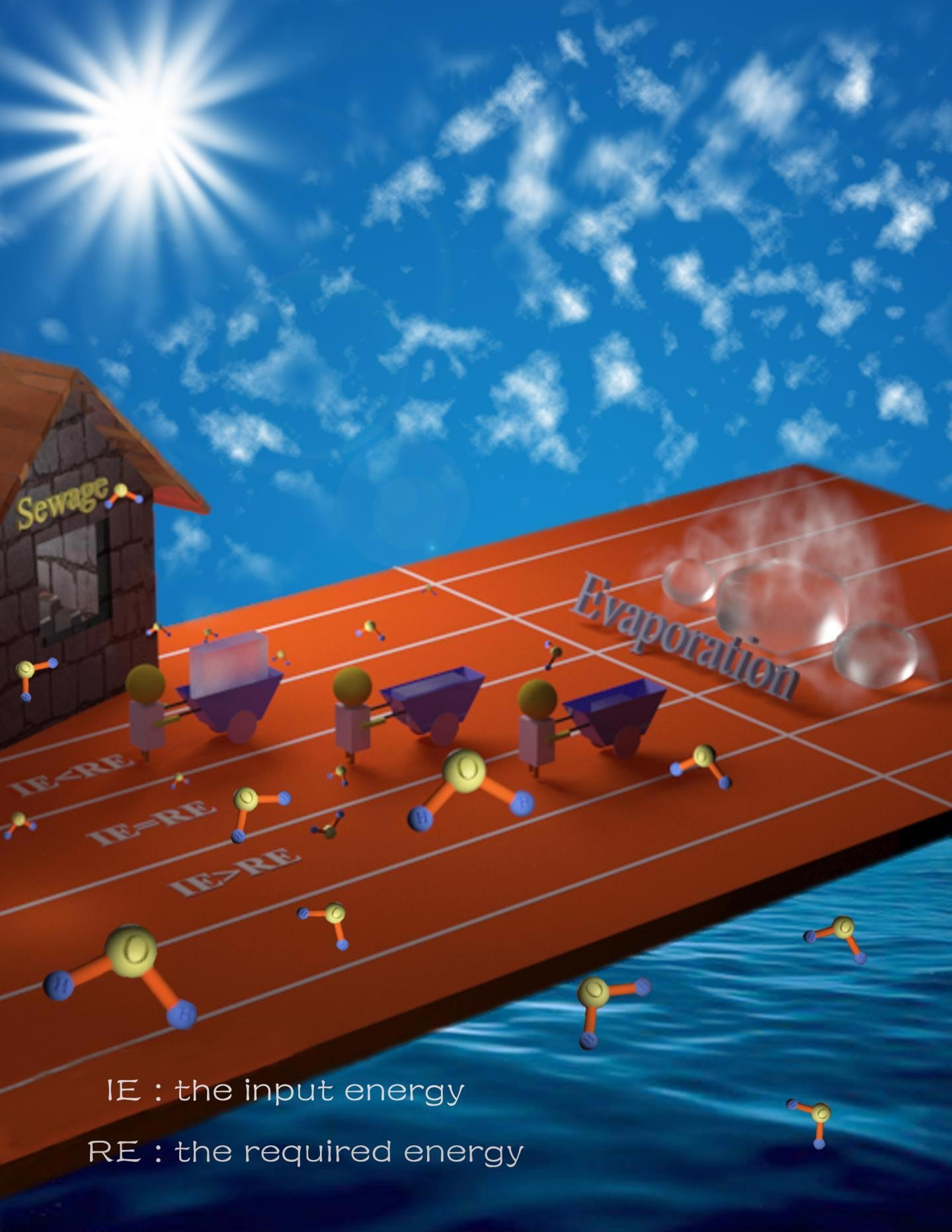 Scientists have now come up with a strategy to increase the evaporation rate of water by matching the energy required for vaporization with the input energy, paving the way for improved efficiency of direct solar steam generation.