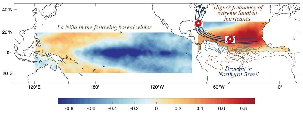 Study Predicts Increase in North Tropical Atlantic Variability with Warming Climate.