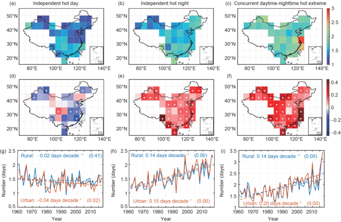 Researchers Predict Future Course of Heatwaves Using Previous Set of Data.