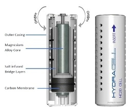 Hydra Light International Aiming to Power the Future of Alternative Energy Solutions