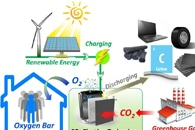 New Project to Develop Cost-Effective Green Space Cooling Technologies