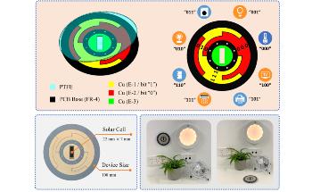 Unlock Smart Home Future with Breakthrough Disc