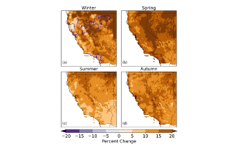 Study Analyzes Future Projections of Evaporative Demand in California, Nevada
