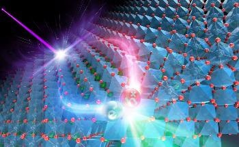 Paving the Way to Artificial Photosynthesis—Effect of Doping on the Photocatalyst SrTiO3