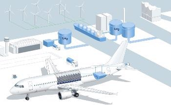 Research Project for the Use of Hydrogen in Aviation Starts in Hamburg