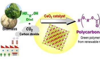 Researchers Successfully Synthesize Polycarbonate Diols from CO2 and Diols