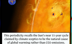Study Reveals Lack of Climate Fluctuation Sync Between the Earth and Sun